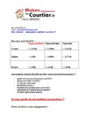 Taux de crédit immobilier sur Rhône Alpes